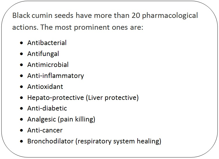Black cumin seeds pharmacological benefits for psoriasis