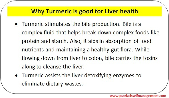 Turmeric for Psoriasis and Liver