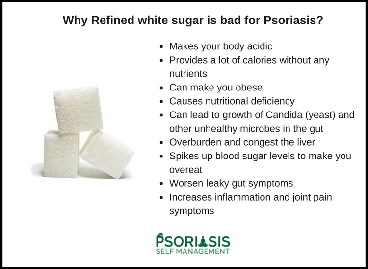 How Sugar affects Psoriasis and Psoriatic arthritis