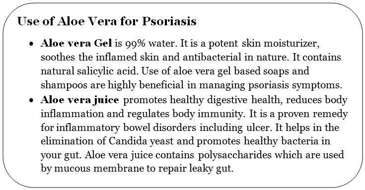 Use of Aloe vera for Psoriasis