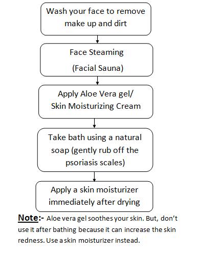 facial sauna how to use