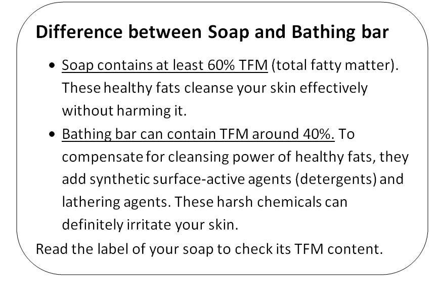 soap and bathing soap for psoriasis