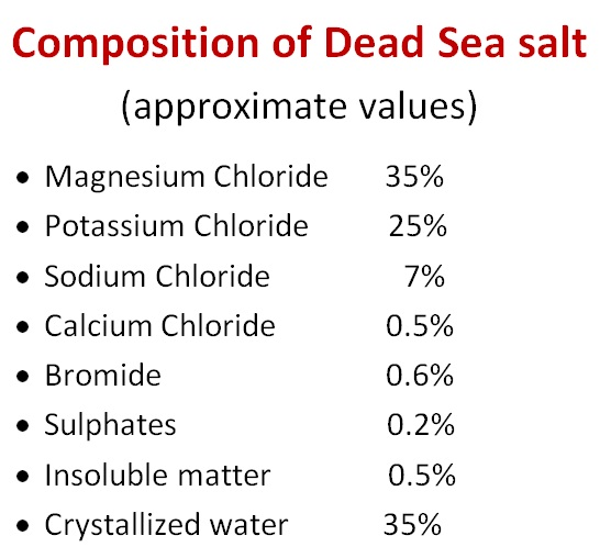 dead sea salt composition for psoriasis
