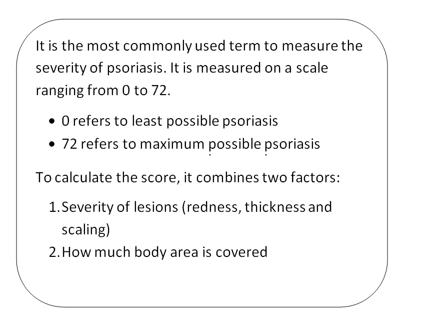 Psoriasis Case study and PASI