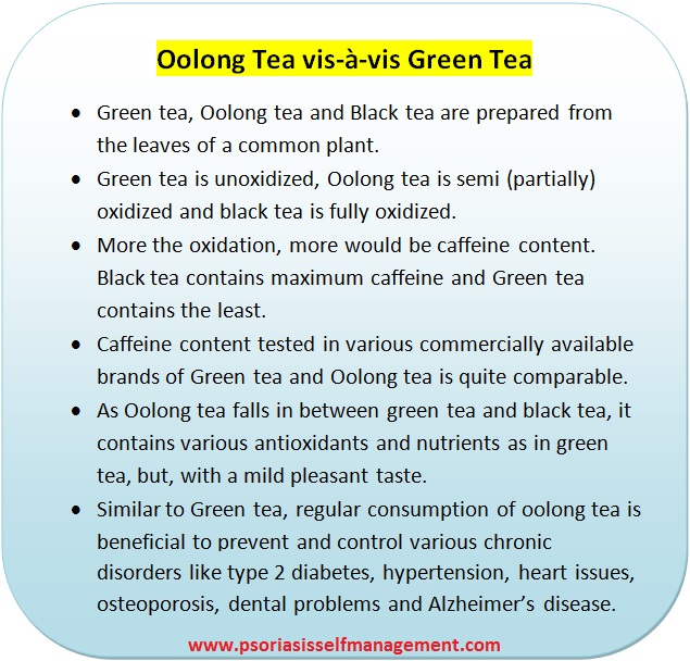 Oolong tea green tea and Psoriasis