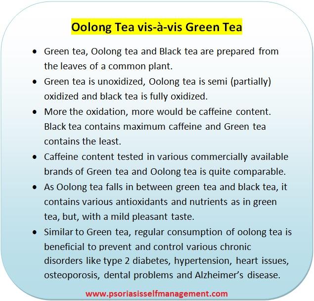 Oolong tea green tea and Psoriasis