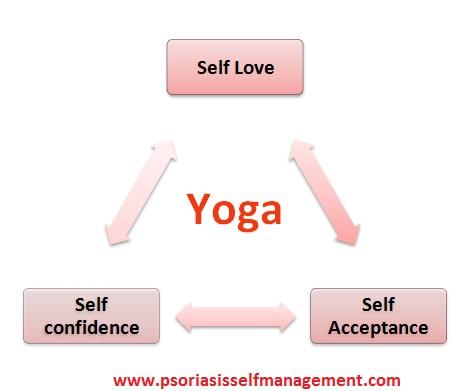 yoga psoriasis