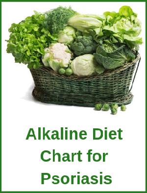 Alkaline diet chart Psoriasis Proriatic Arthritis