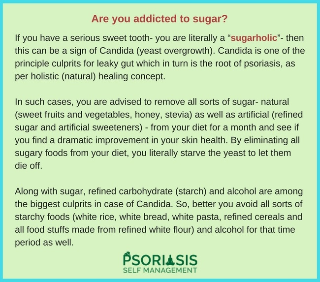 Excess Sugar intake Candida and Psoriasis